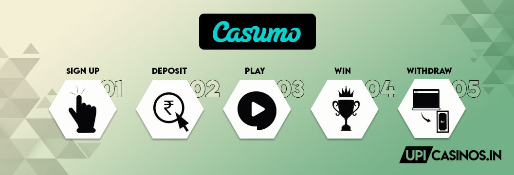 Step by step guide for Casumo India