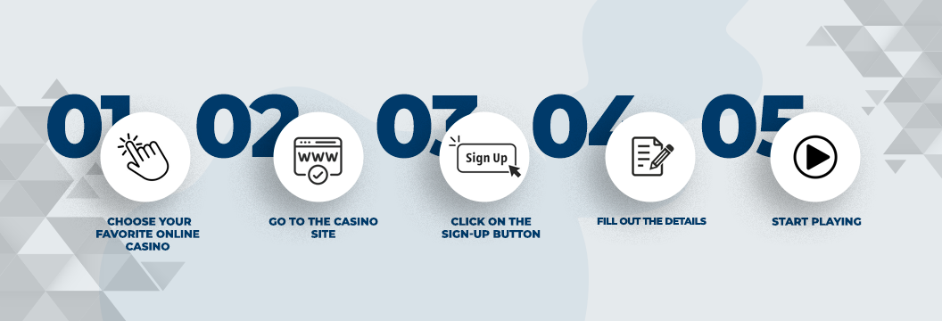 sign up process at online casino sites in india